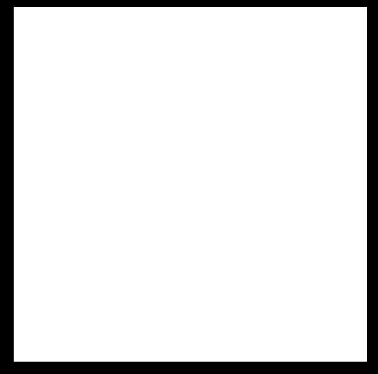 JBCS Community