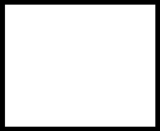 JBCS Organizations